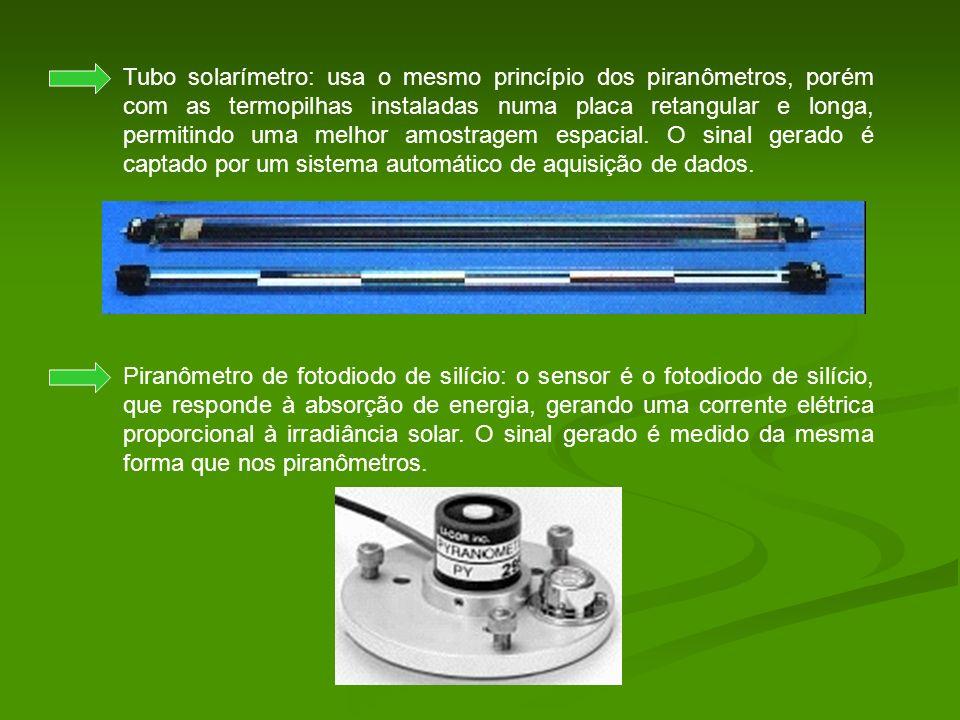 Tubo solarímetro: usa o mesmo princípio dos piranômetros, porém com as termopilhas instaladas numa placa retangular e longa, permitindo uma melhor amostragem espacial. O sinal gerado é captado por um sistema automático de aquisição de dados.