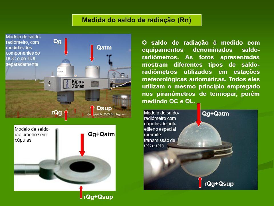 Medida do saldo de radiação (Rn)
