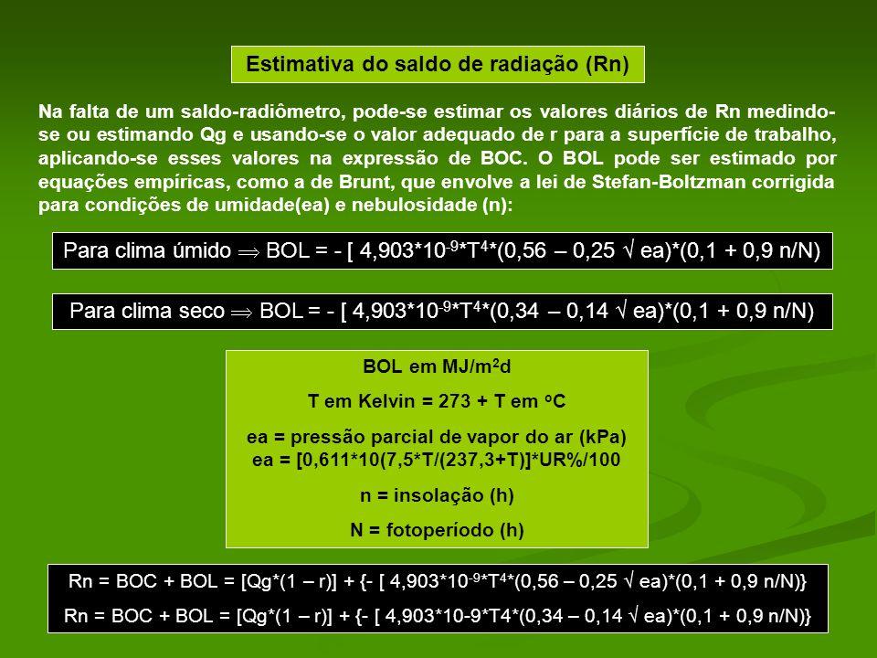 Estimativa do saldo de radiação (Rn)