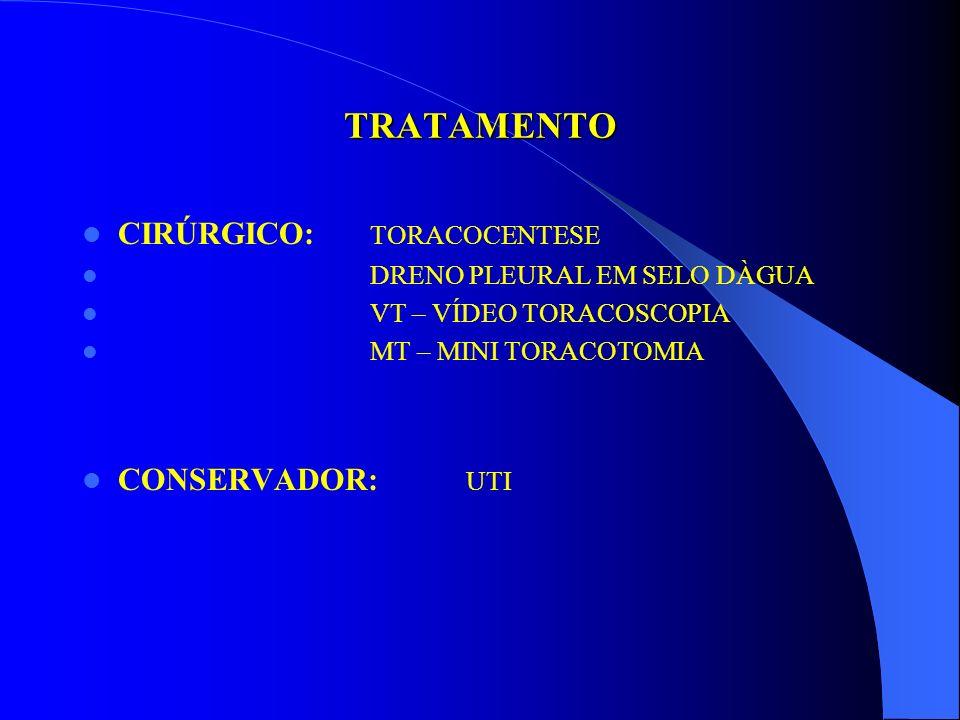 TRATAMENTO CIRÚRGICO: TORACOCENTESE CONSERVADOR: UTI