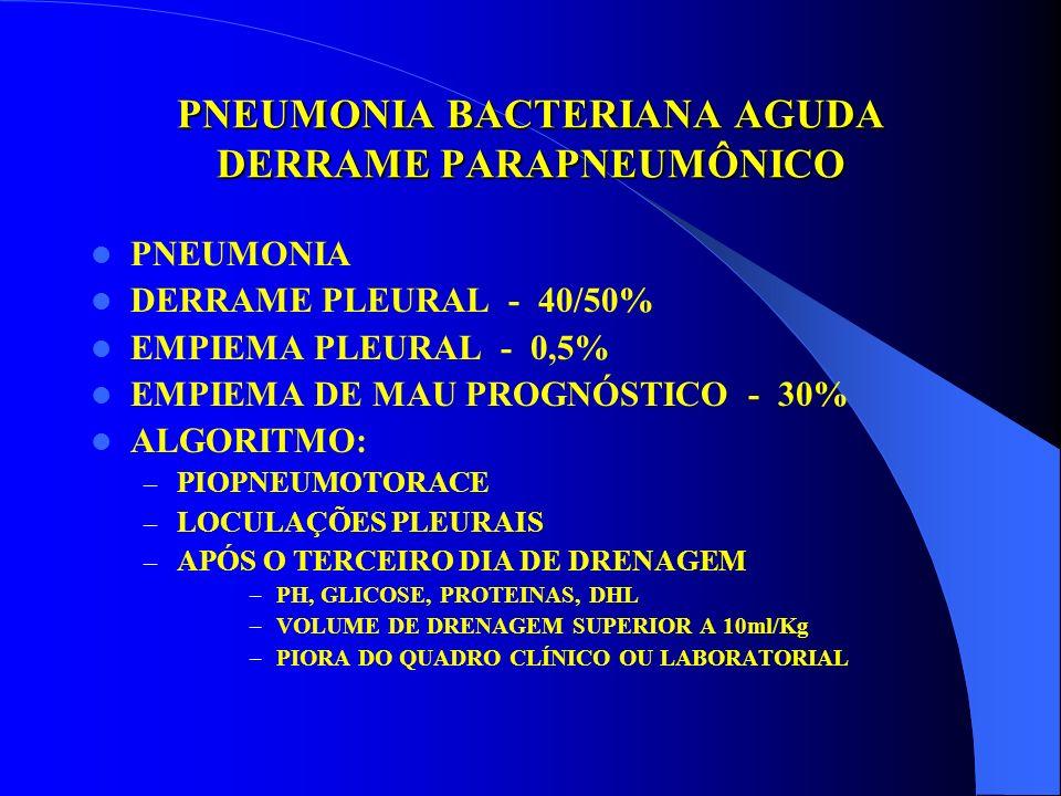 PNEUMONIA BACTERIANA AGUDA DERRAME PARAPNEUMÔNICO