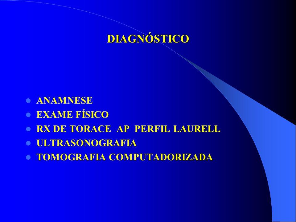 DIAGNÓSTICO ANAMNESE EXAME FÍSICO RX DE TORACE AP PERFIL LAURELL