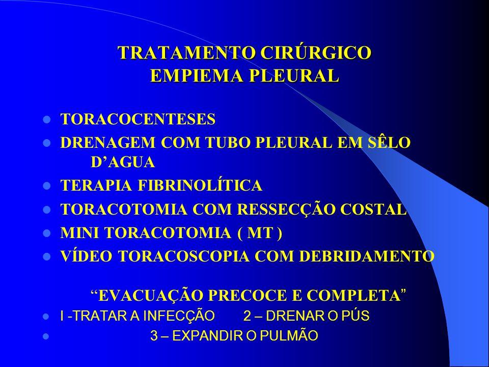 TRATAMENTO CIRÚRGICO EMPIEMA PLEURAL