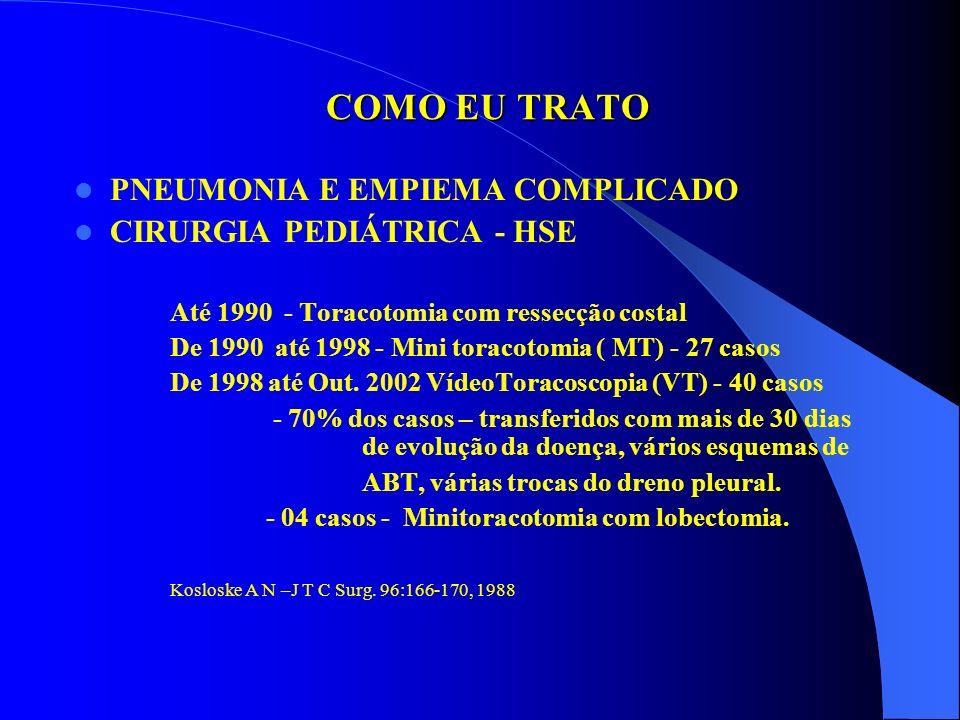 COMO EU TRATO PNEUMONIA E EMPIEMA COMPLICADO CIRURGIA PEDIÁTRICA - HSE