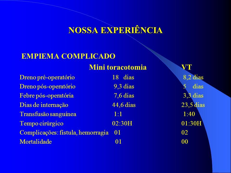 NOSSA EXPERIÊNCIA EMPIEMA COMPLICADO Mini toracotomia VT