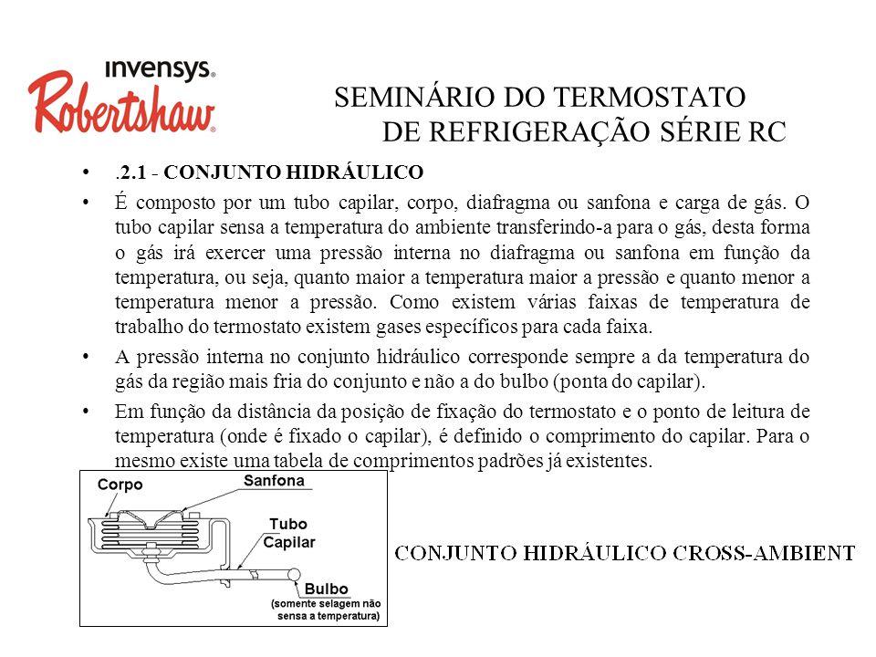 SEMINÁRIO DO TERMOSTATO DE REFRIGERAÇÃO SÉRIE RC