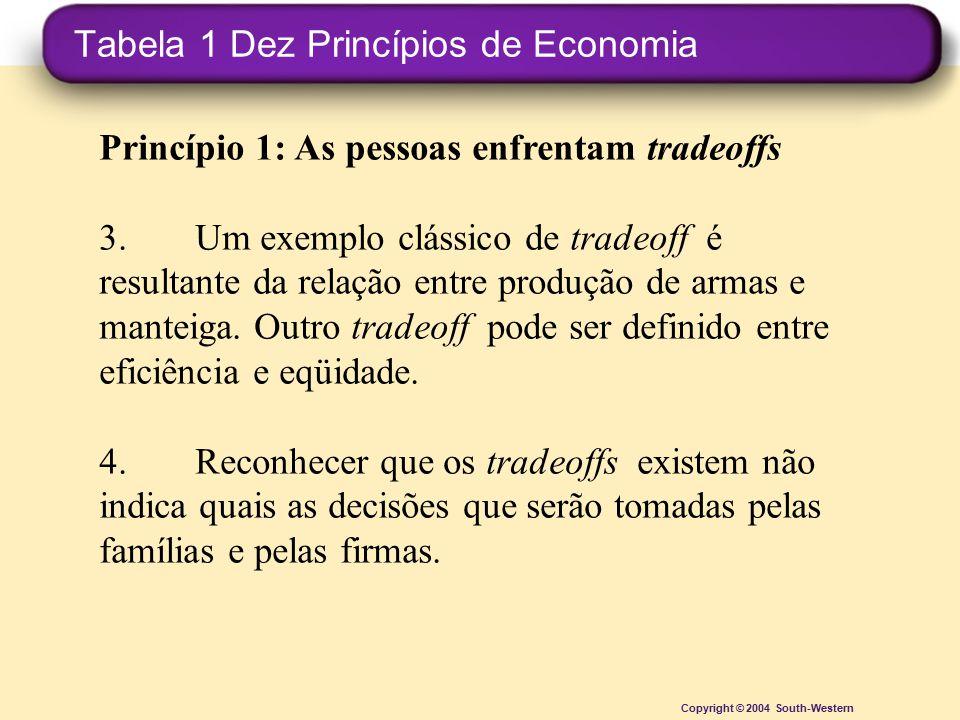Tabela 1 Dez Princípios de Economia
