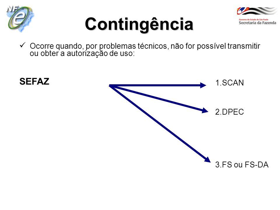 Contingência 1.SCAN 2.DPEC SEFAZ 3.FS ou FS-DA