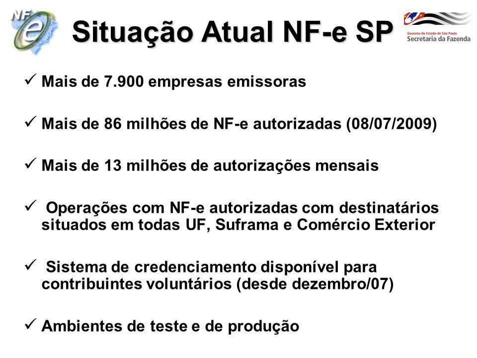 Situação Atual NF-e SP Mais de 7.900 empresas emissoras