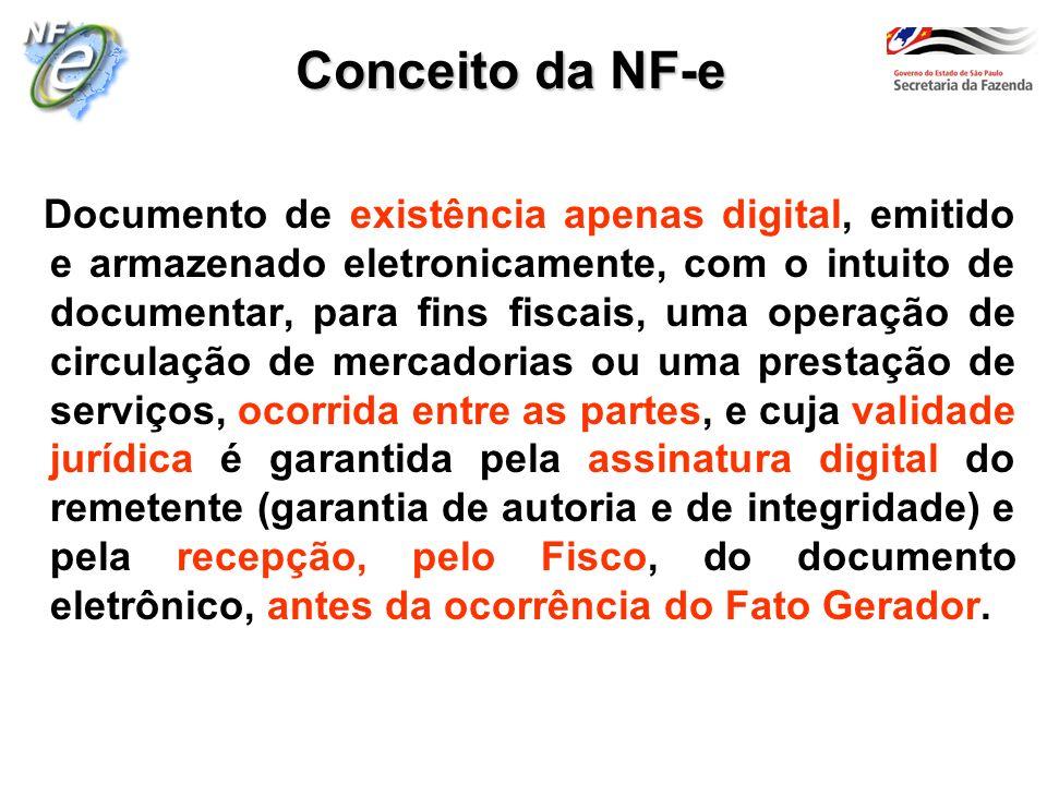Conceito da NF-e