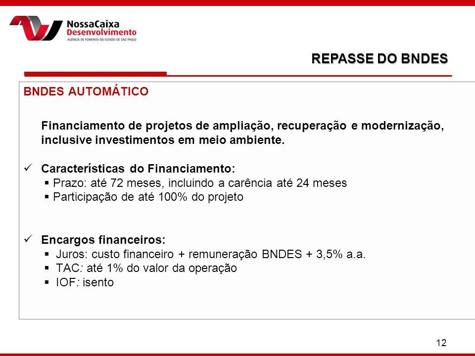 REPASSE DO BNDES BNDES AUTOMÁTICO