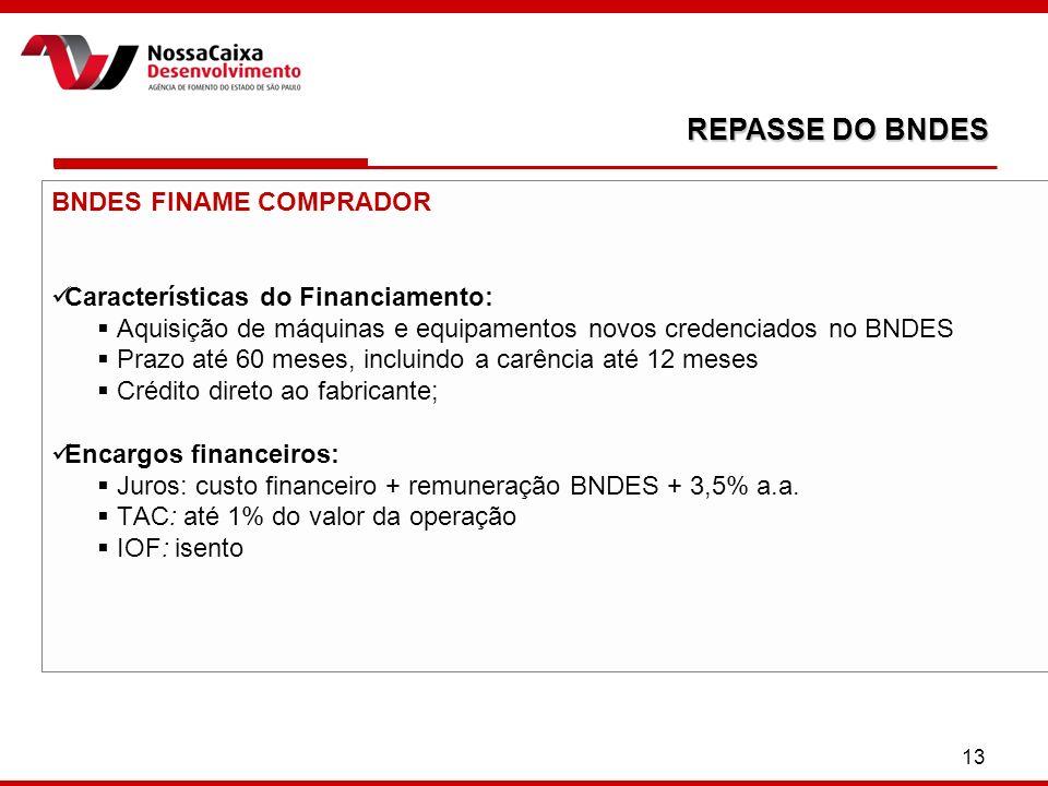 REPASSE DO BNDES BNDES FINAME COMPRADOR
