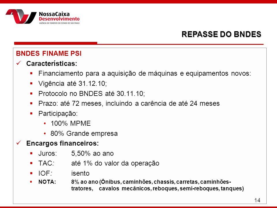 REPASSE DO BNDES BNDES FINAME PSI Características: