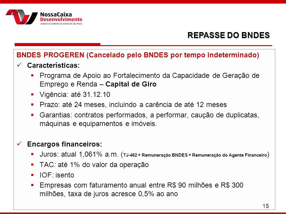 REPASSE DO BNDES BNDES PROGEREN (Cancelado pelo BNDES por tempo indeterminado) Características: