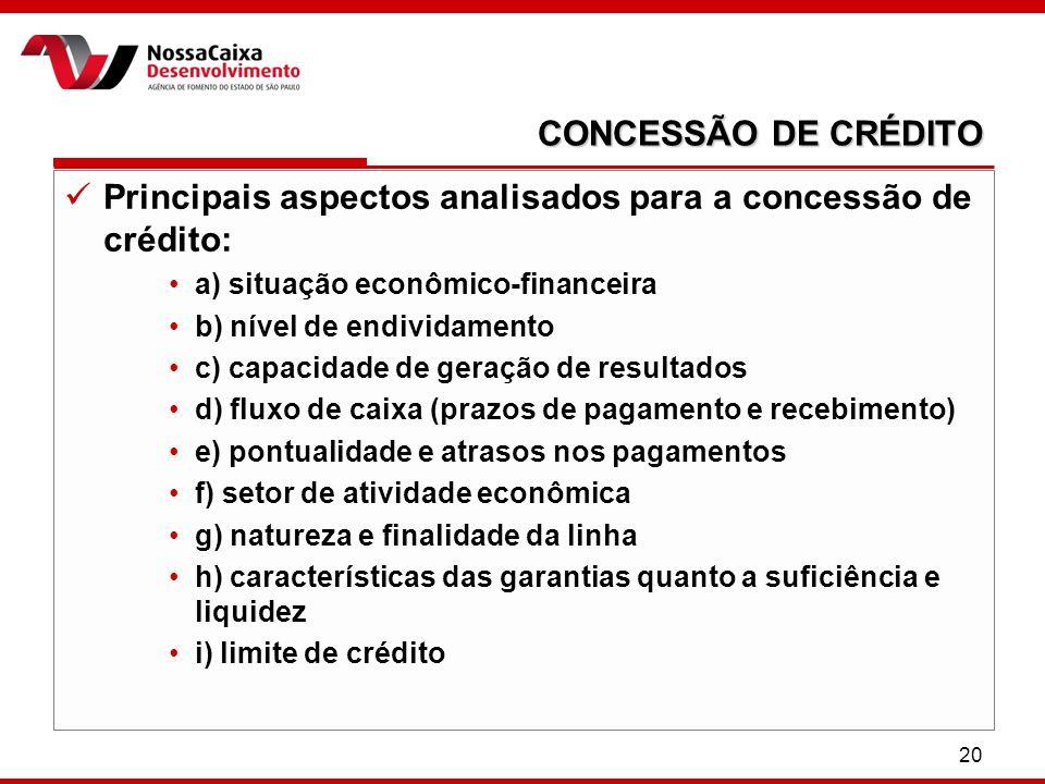 Principais aspectos analisados para a concessão de crédito: