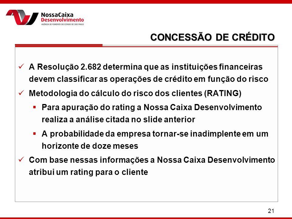 CONCESSÃO DE CRÉDITO A Resolução 2.682 determina que as instituições financeiras devem classificar as operações de crédito em função do risco.