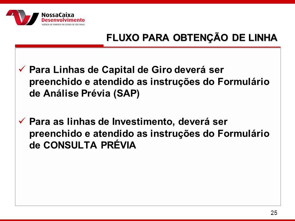 FLUXO PARA OBTENÇÃO DE LINHA
