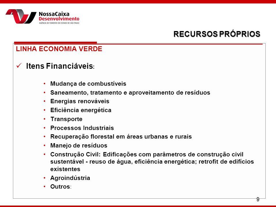 RECURSOS PRÓPRIOS Itens Financiáveis: LINHA ECONOMIA VERDE