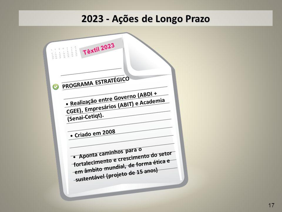 2023 - Ações de Longo Prazo Têxtil 2023 PROGRAMA ESTRATÉGICO