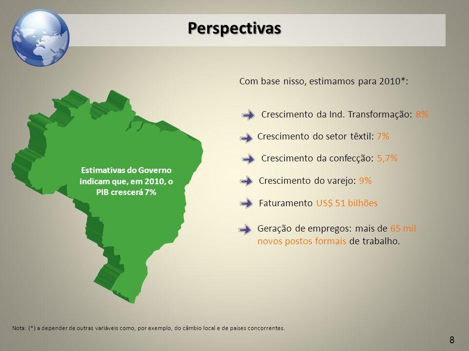 Estimativas do Governo indicam que, em 2010, o PIB crescerá 7%