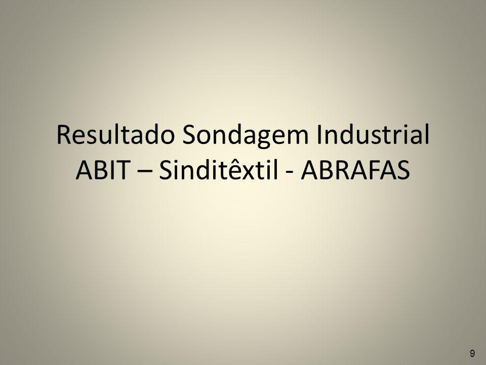 Resultado Sondagem Industrial ABIT – Sinditêxtil - ABRAFAS