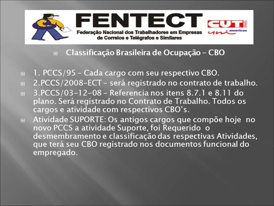 Classificação Brasileira de Ocupação – CBO