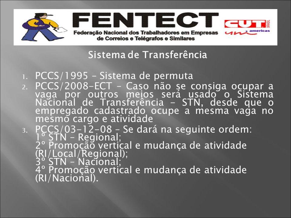 Sistema de Transferência