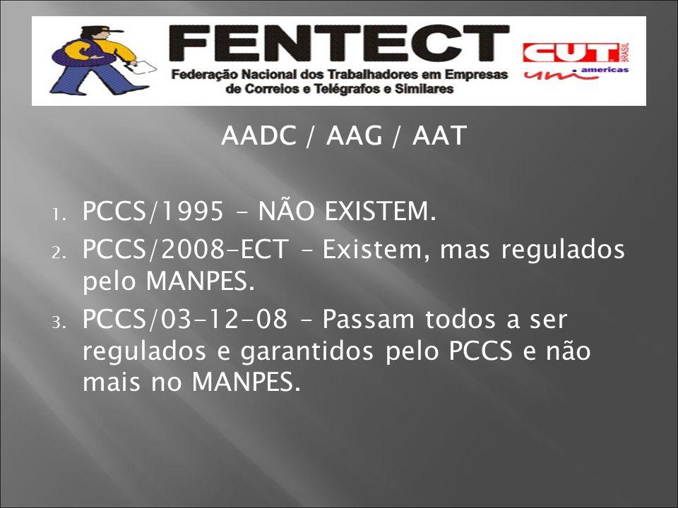 AADC / AAG / AAT PCCS/1995 – NÃO EXISTEM. PCCS/2008-ECT – Existem, mas regulados pelo MANPES.