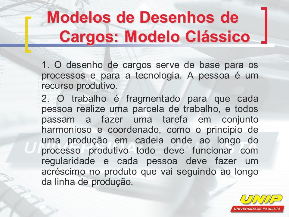Modelos de Desenhos de Cargos: Modelo Clássico