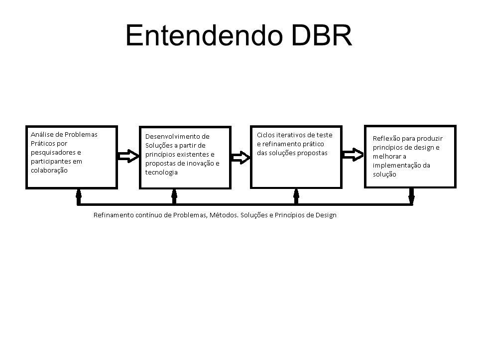Entendendo DBR