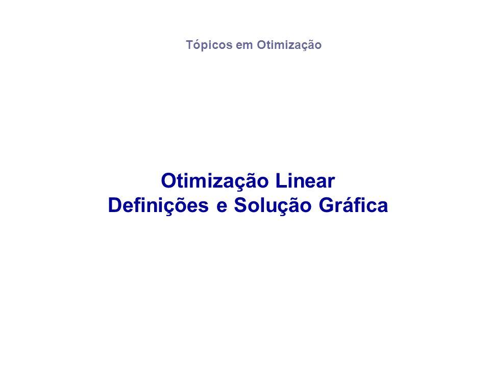 Otimização Linear Definições e Solução Gráfica