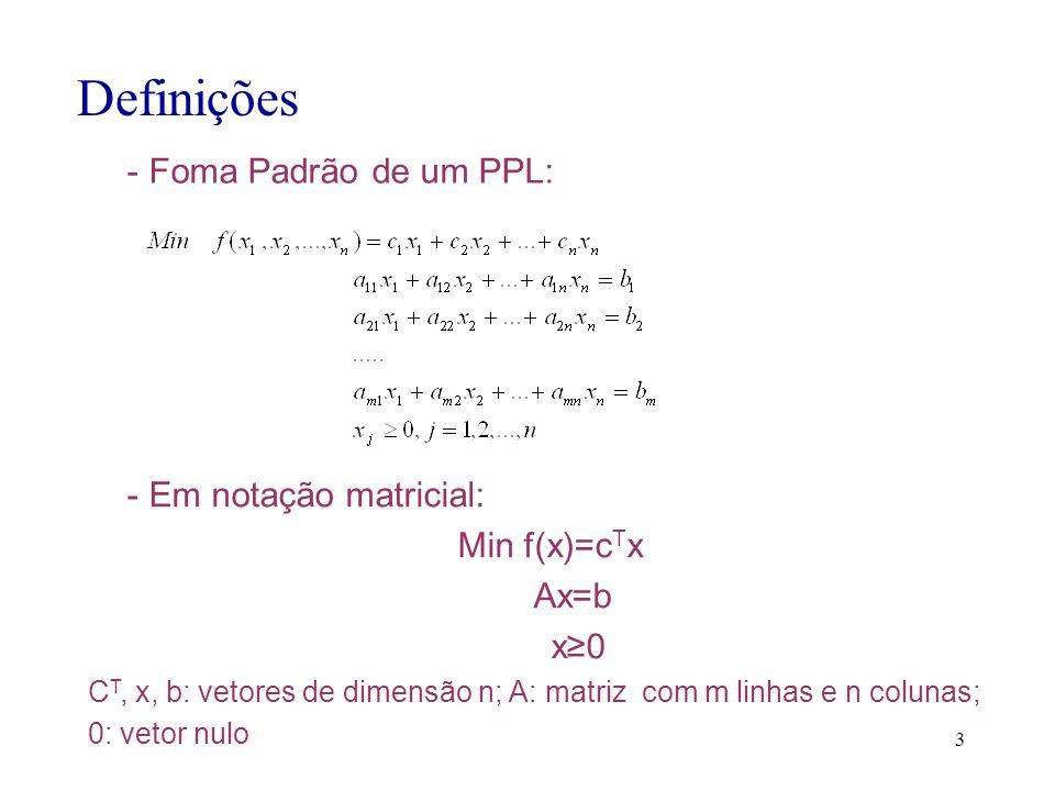 Definições - Foma Padrão de um PPL: - Em notação matricial: