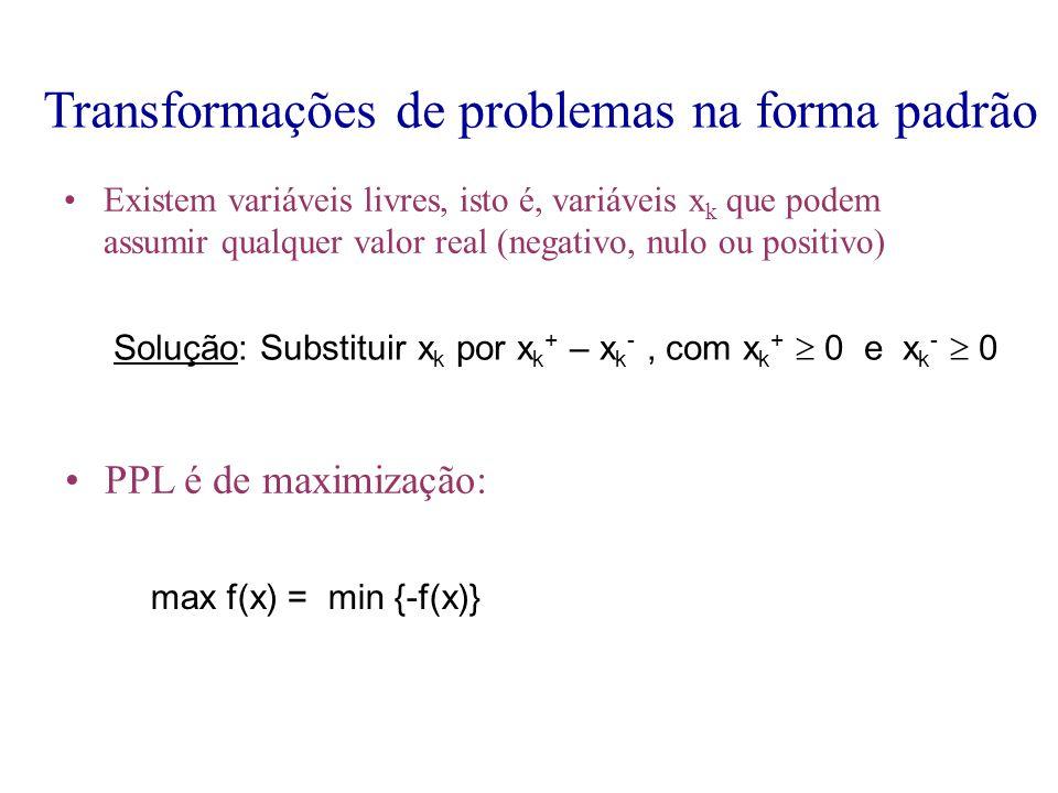 Transformações de problemas na forma padrão