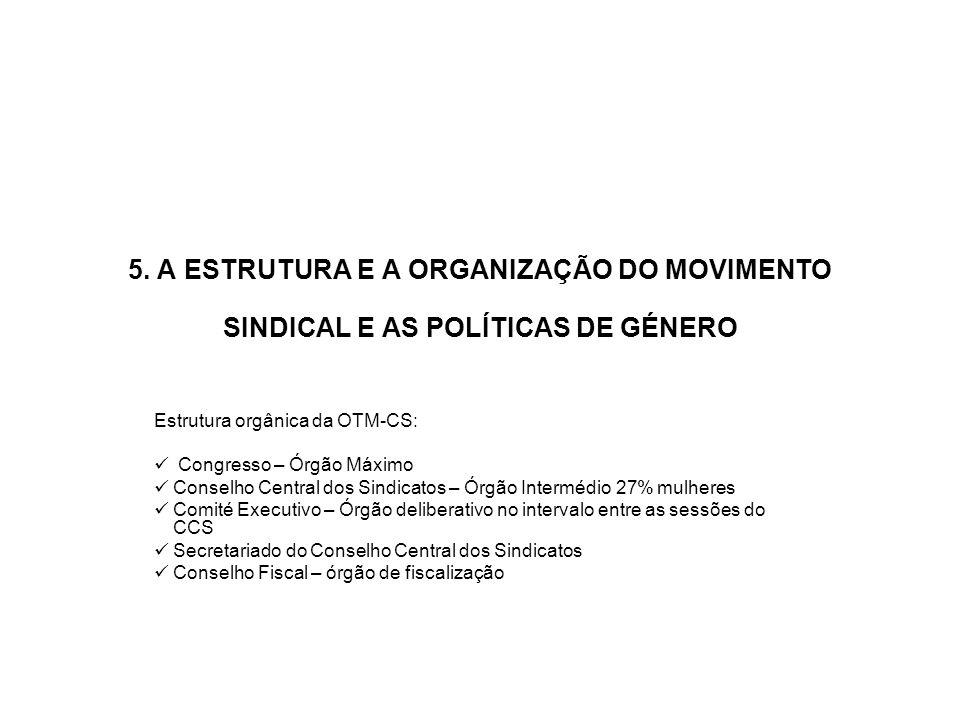5. A ESTRUTURA E A ORGANIZAÇÃO DO MOVIMENTO SINDICAL E AS POLÍTICAS DE GÉNERO