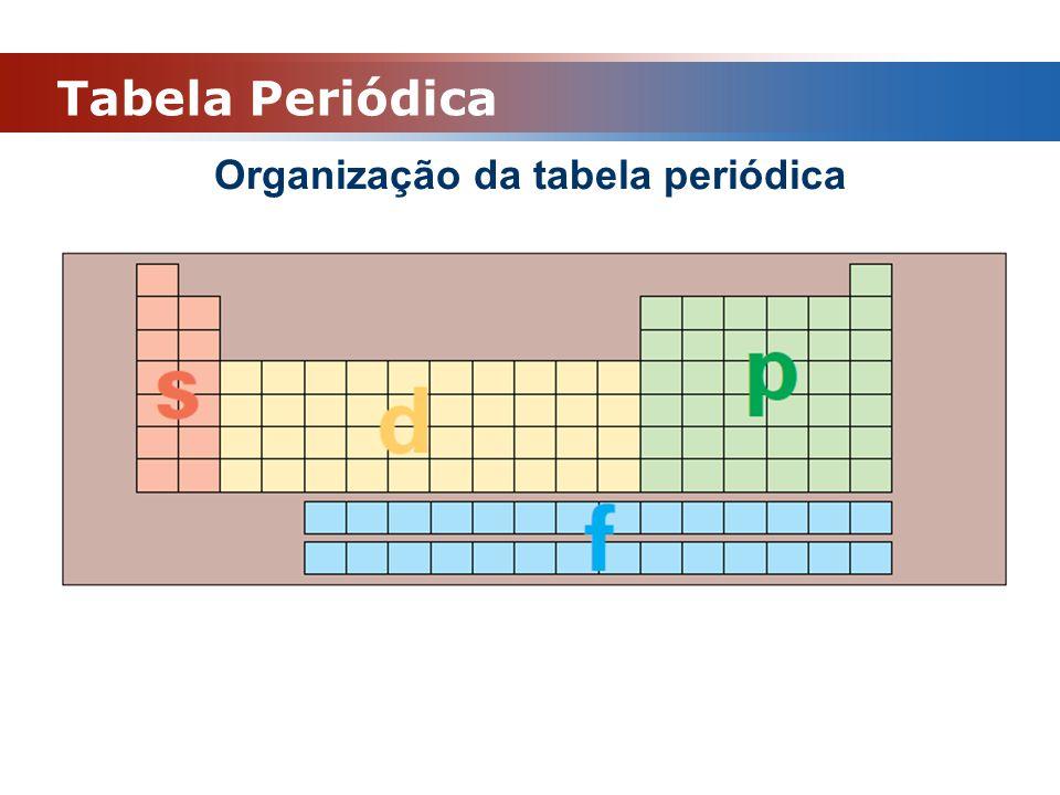 Organização da tabela periódica