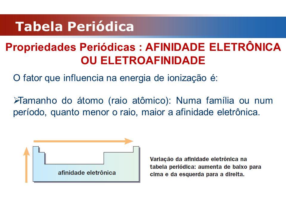 Propriedades Periódicas : AFINIDADE ELETRÔNICA OU ELETROAFINIDADE
