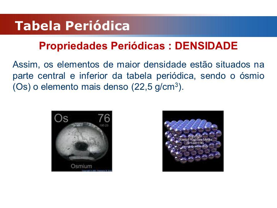 Propriedades Periódicas : DENSIDADE