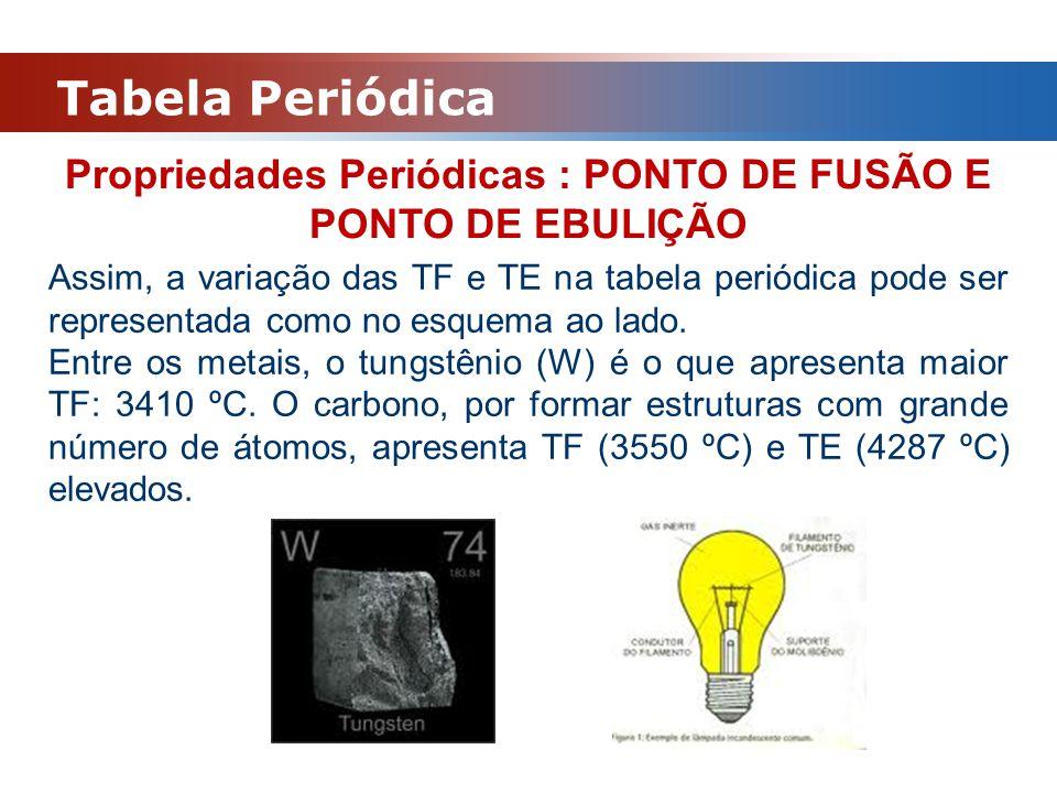 Propriedades Periódicas : PONTO DE FUSÃO E PONTO DE EBULIÇÃO