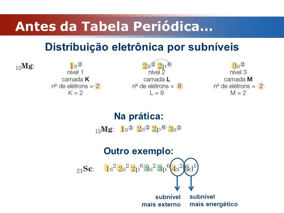 Distribuição eletrônica por subníveis