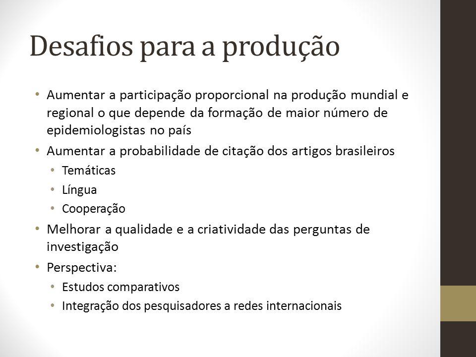 Desafios para a produção