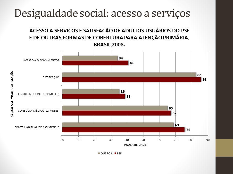 Desigualdade social: acesso a serviços
