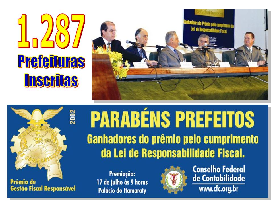 1.287 Prefeituras Inscritas