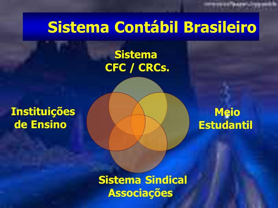 Sistema Contábil Brasileiro