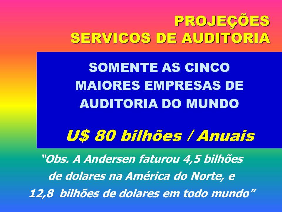 PROJEÇÕES SERVICOS DE AUDITORIA