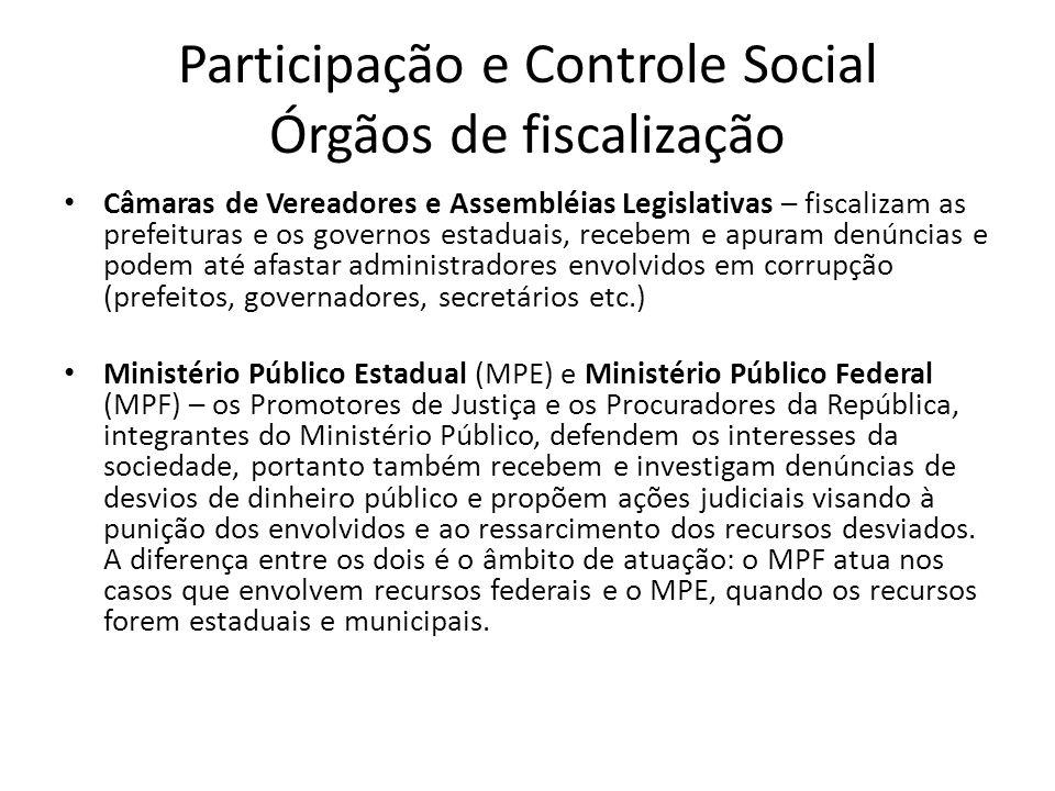 Participação e Controle Social Órgãos de fiscalização