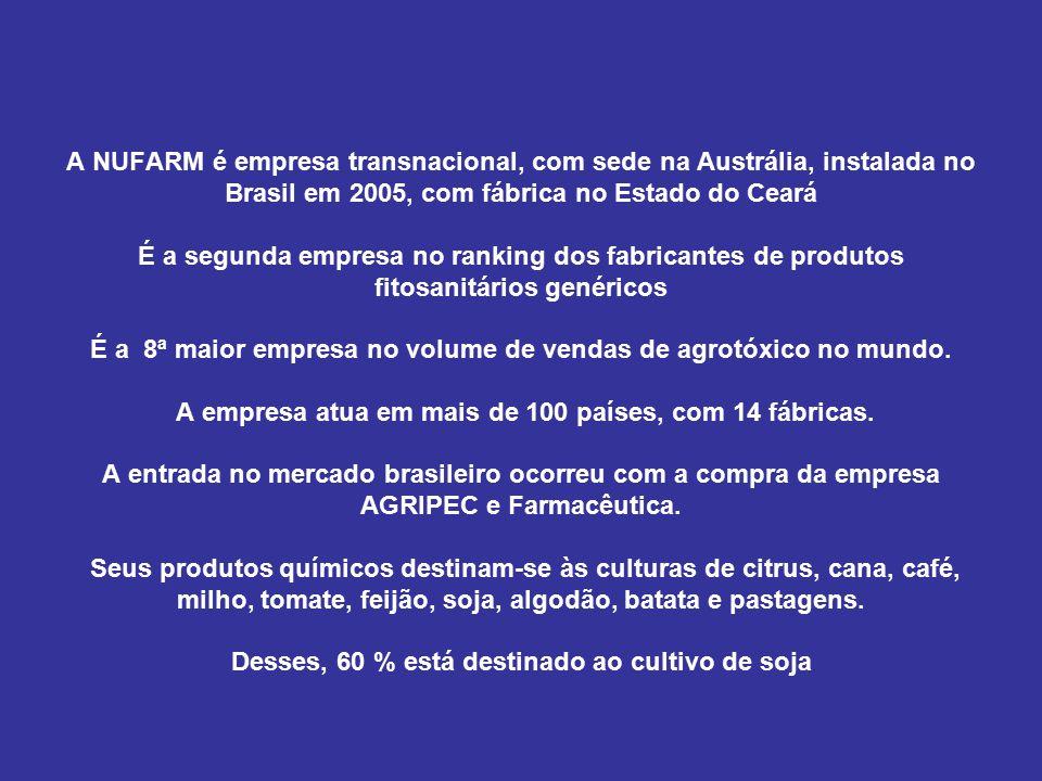 A NUFARM é empresa transnacional, com sede na Austrália, instalada no Brasil em 2005, com fábrica no Estado do Ceará É a segunda empresa no ranking dos fabricantes de produtos fitosanitários genéricos É a 8ª maior empresa no volume de vendas de agrotóxico no mundo.