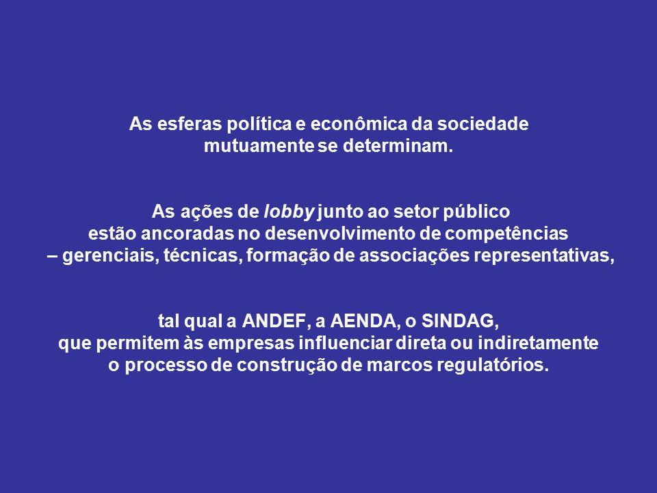 As esferas política e econômica da sociedade mutuamente se determinam