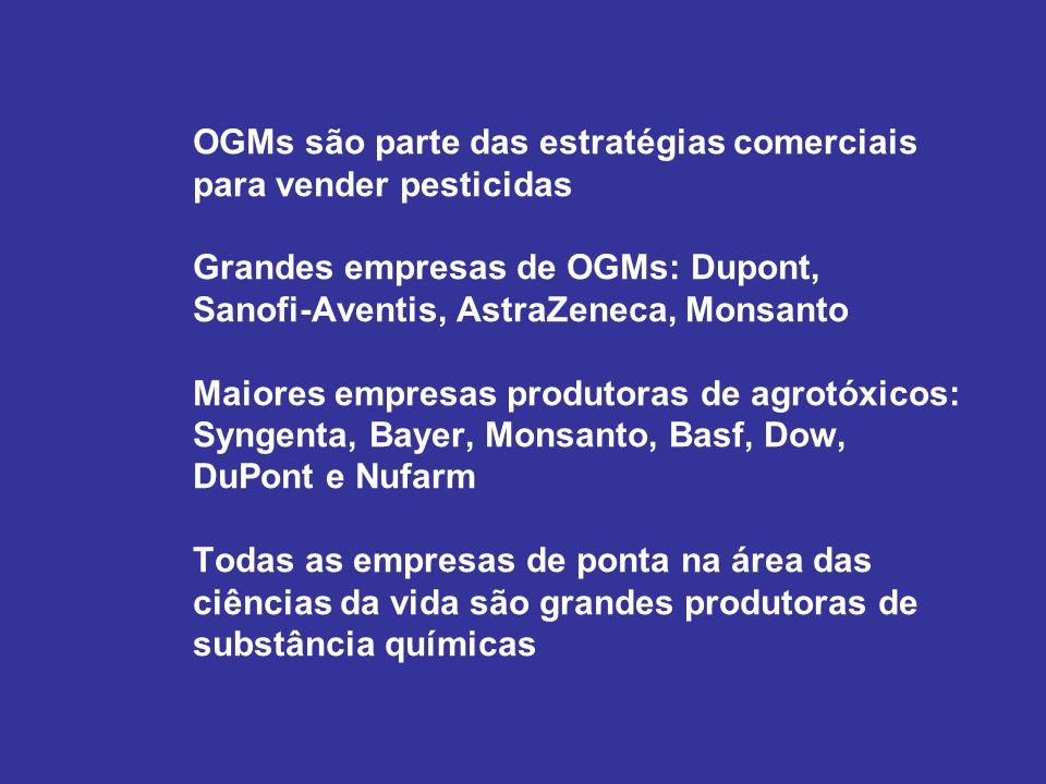 OGMs são parte das estratégias comerciais para vender pesticidas Grandes empresas de OGMs: Dupont, Sanofi-Aventis, AstraZeneca, Monsanto Maiores empresas produtoras de agrotóxicos: Syngenta, Bayer, Monsanto, Basf, Dow, DuPont e Nufarm Todas as empresas de ponta na área das ciências da vida são grandes produtoras de substância químicas