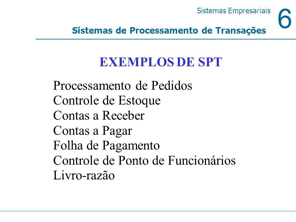 Processamento de Pedidos Controle de Estoque Contas a Receber