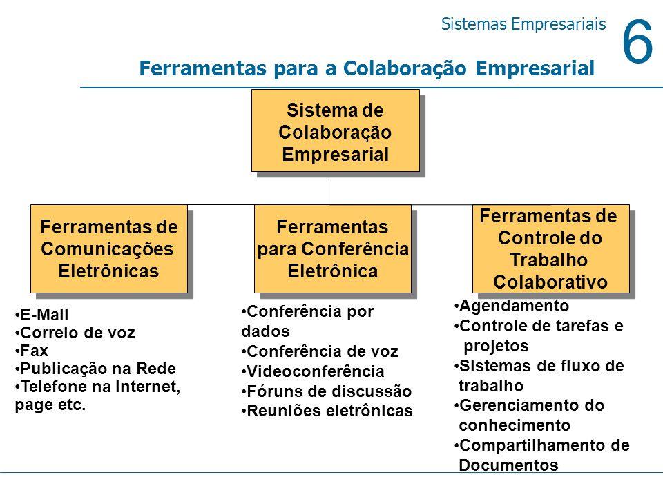 Ferramentas para a Colaboração Empresarial